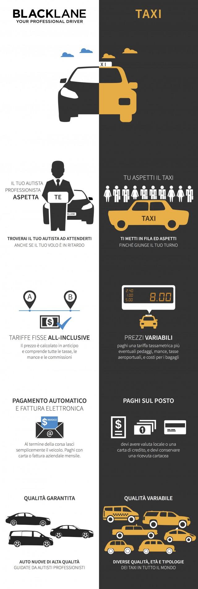 Infographica blacklane